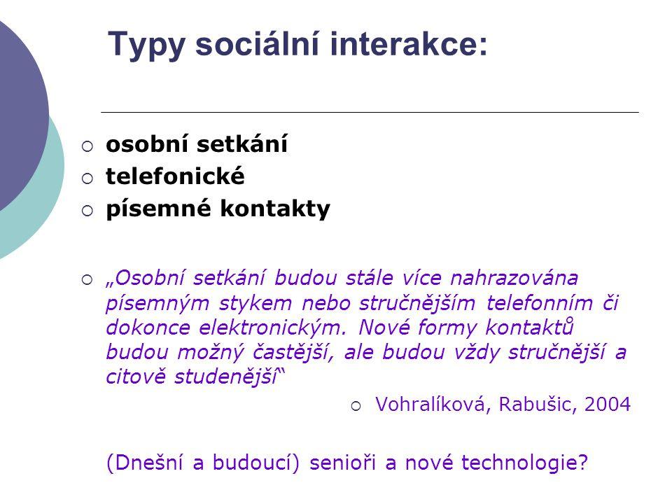 Typy sociální interakce: