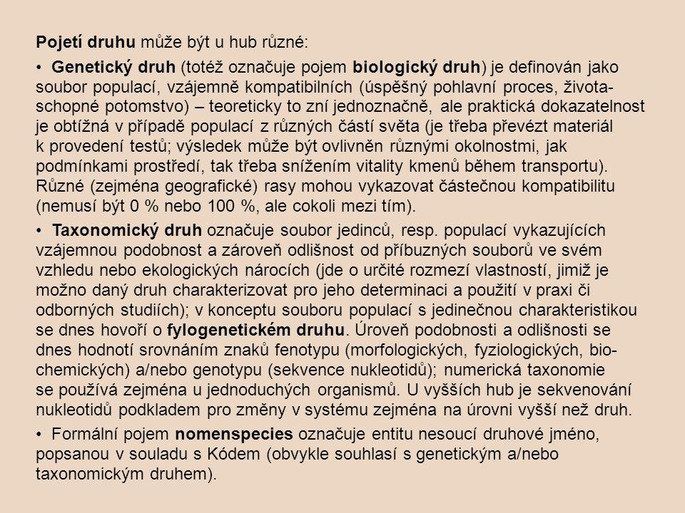 Pojetí druhu může být u hub různé: