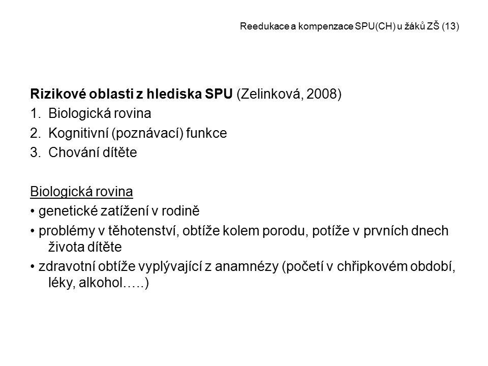 Reedukace a kompenzace SPU(CH) u žáků ZŠ (13)