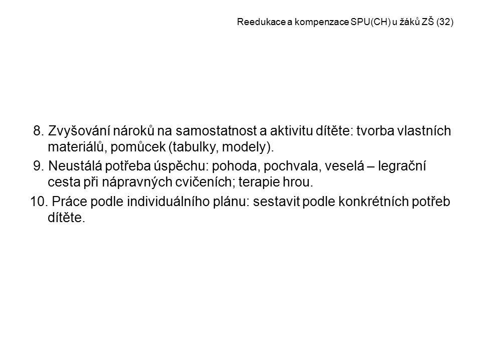 Reedukace a kompenzace SPU(CH) u žáků ZŠ (32)