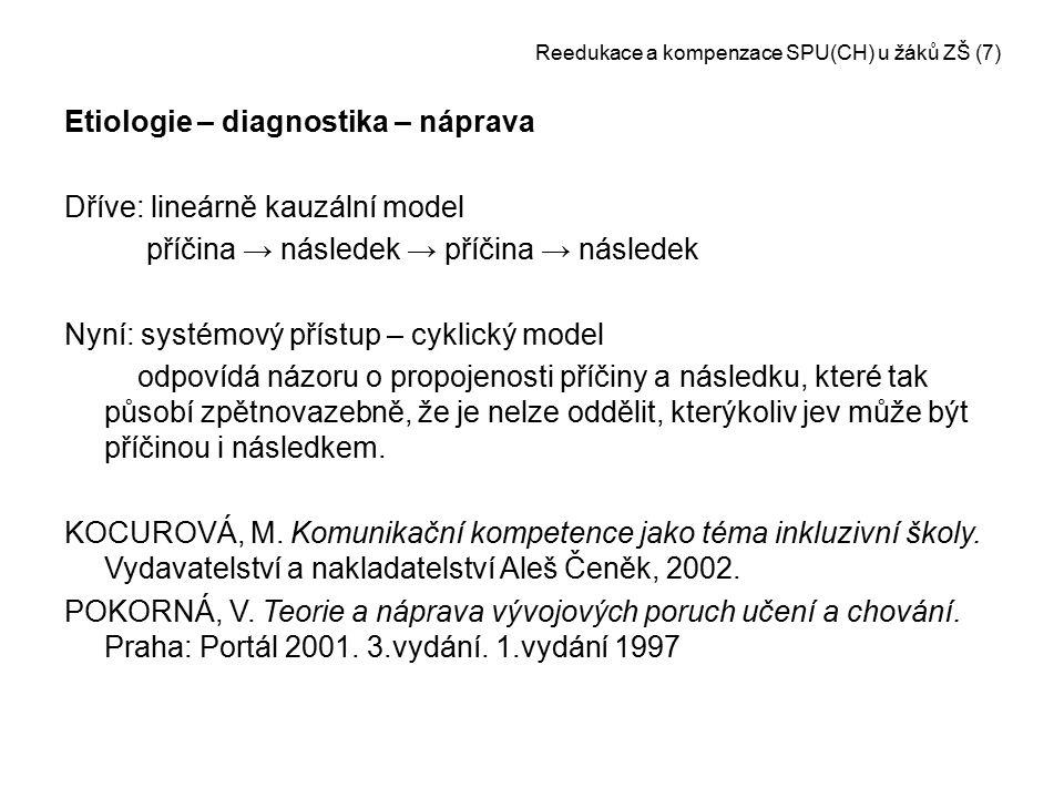 Reedukace a kompenzace SPU(CH) u žáků ZŠ (7)