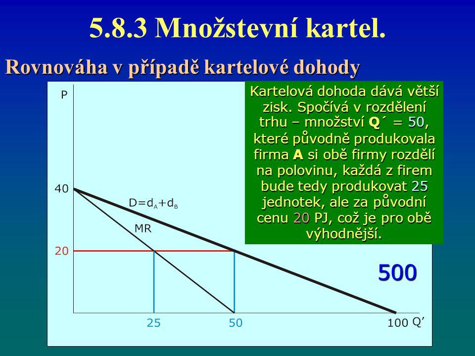 5.8.3 Množstevní kartel. Rovnováha v případě kartelové dohody 500