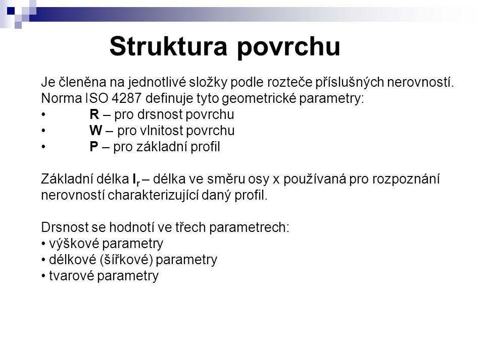Struktura povrchu Je členěna na jednotlivé složky podle rozteče příslušných nerovností. Norma ISO 4287 definuje tyto geometrické parametry: