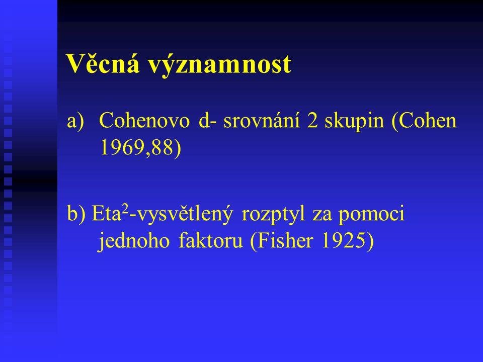 Věcná významnost Cohenovo d- srovnání 2 skupin (Cohen 1969,88)