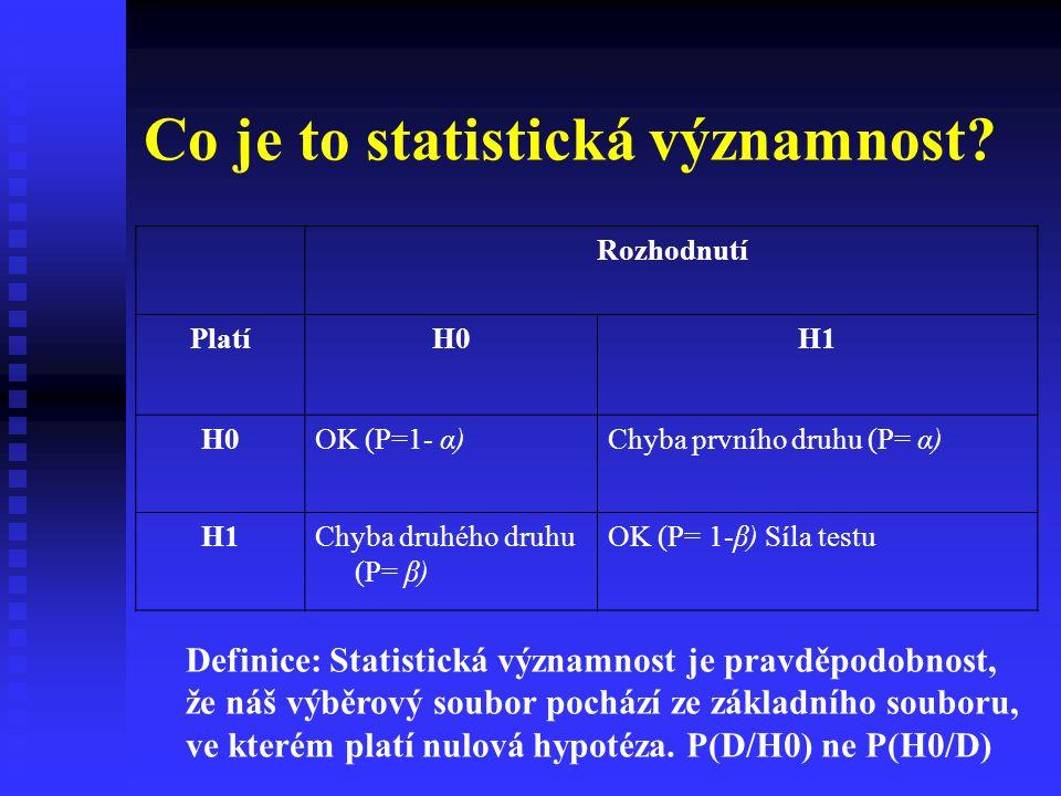 Co je to statistická významnost