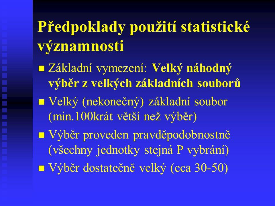 Předpoklady použití statistické významnosti