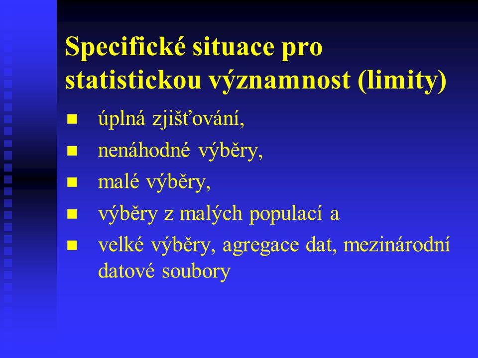 Specifické situace pro statistickou významnost (limity)