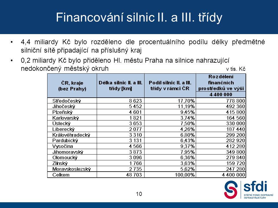 Financování silnic II. a III. třídy