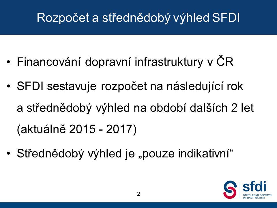 Rozpočet a střednědobý výhled SFDI