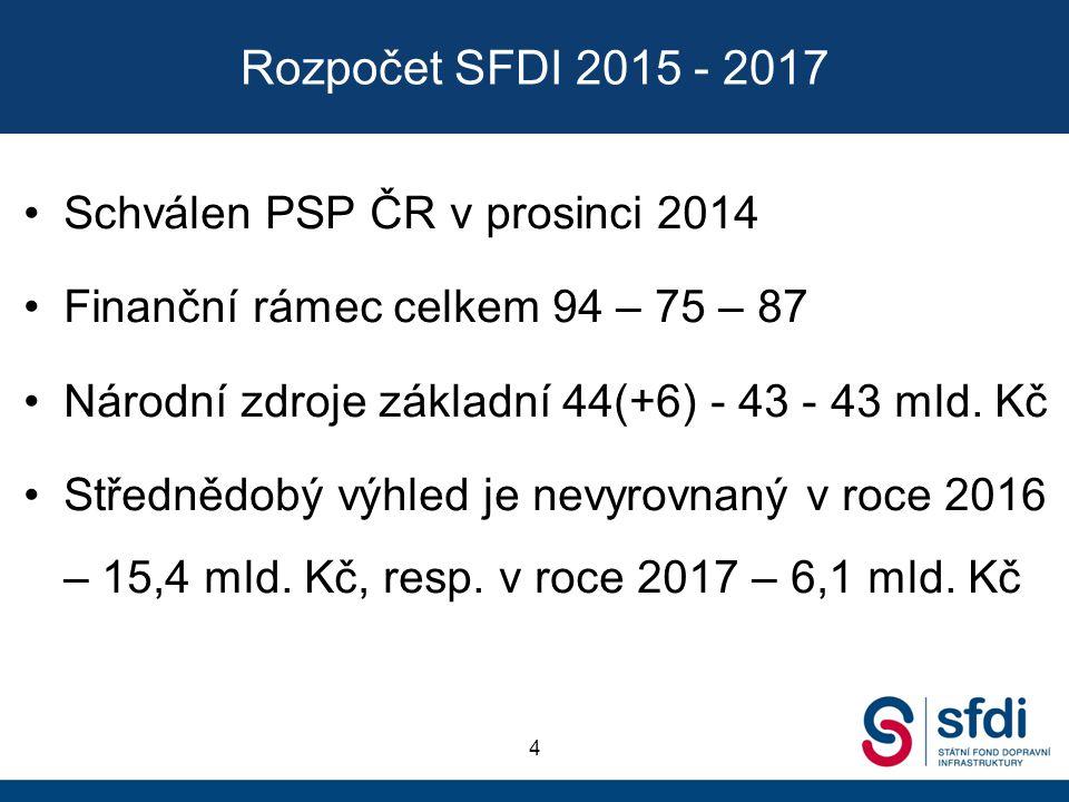 Rozpočet SFDI 2015 - 2017 Schválen PSP ČR v prosinci 2014