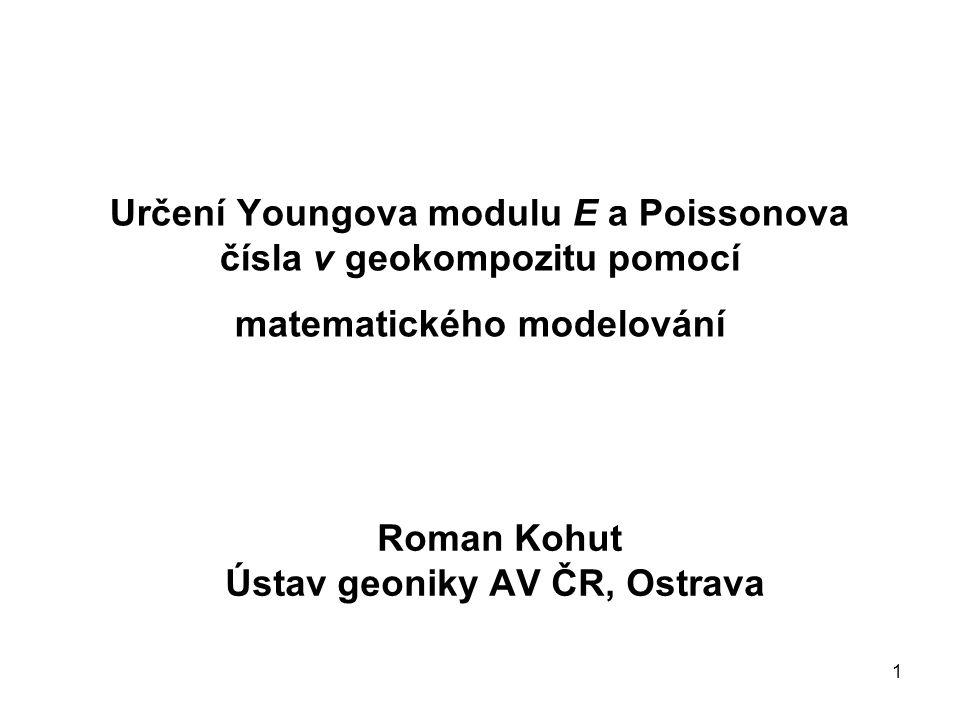 Roman Kohut Ústav geoniky AV ČR, Ostrava