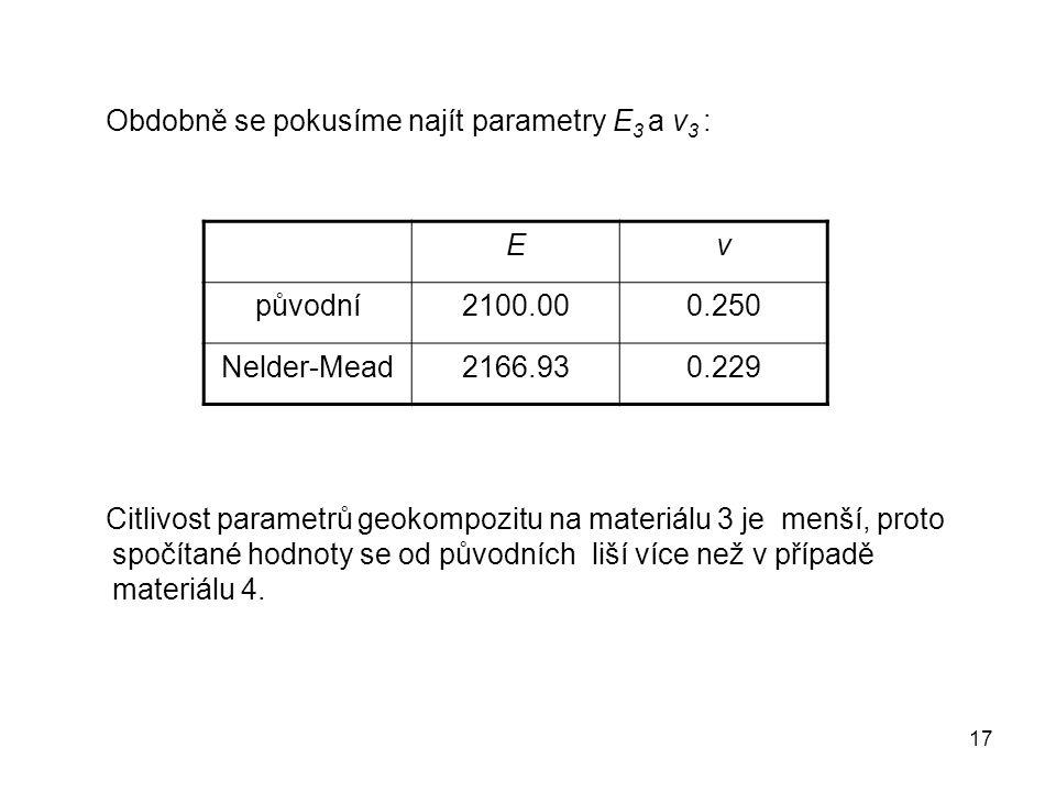 Obdobně se pokusíme najít parametry E3 a ν3 :