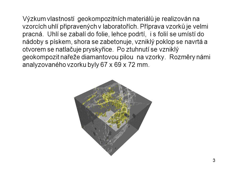 Výzkum vlastností geokompozitních materiálů je realizován na vzorcích uhlí připravených v laboratořích.