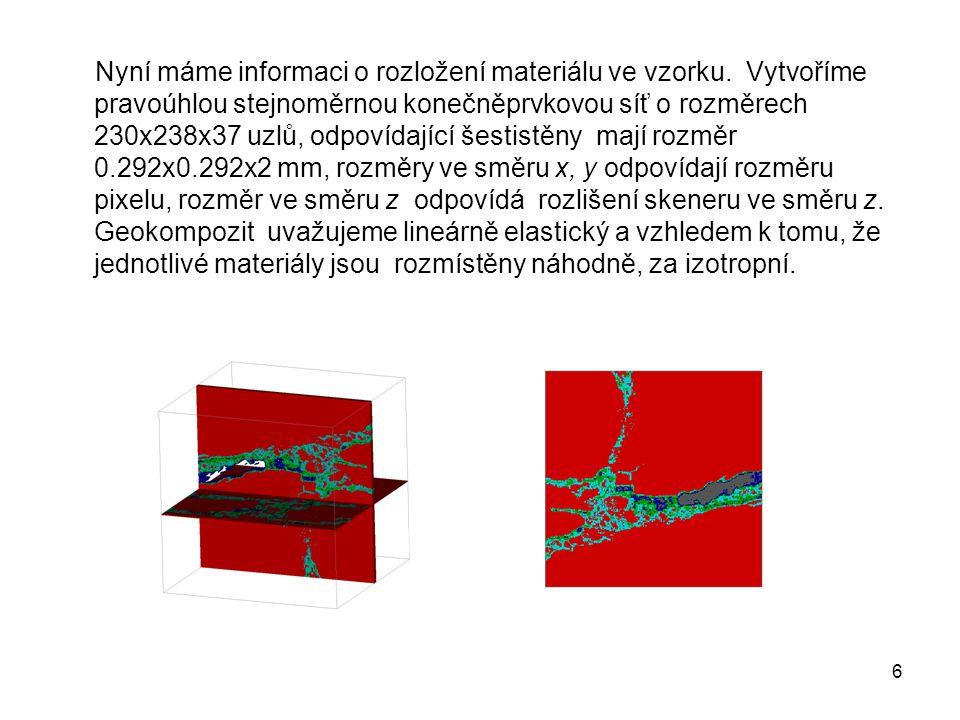 Nyní máme informaci o rozložení materiálu ve vzorku