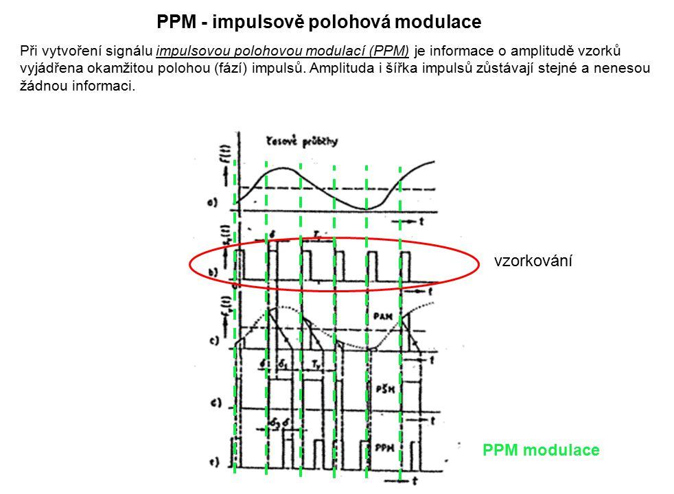 PPM - impulsově polohová modulace