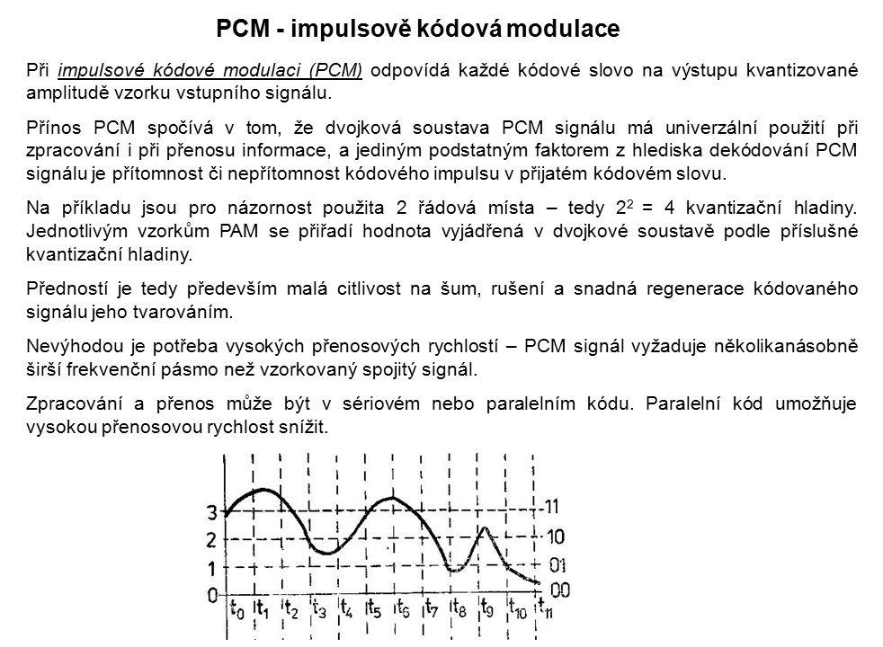 PCM - impulsově kódová modulace