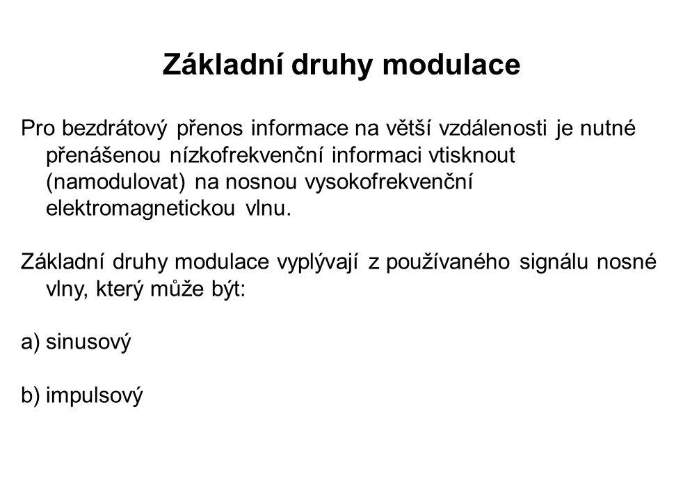 Základní druhy modulace
