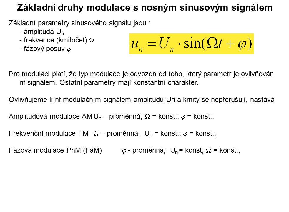 Základní druhy modulace s nosným sinusovým signálem