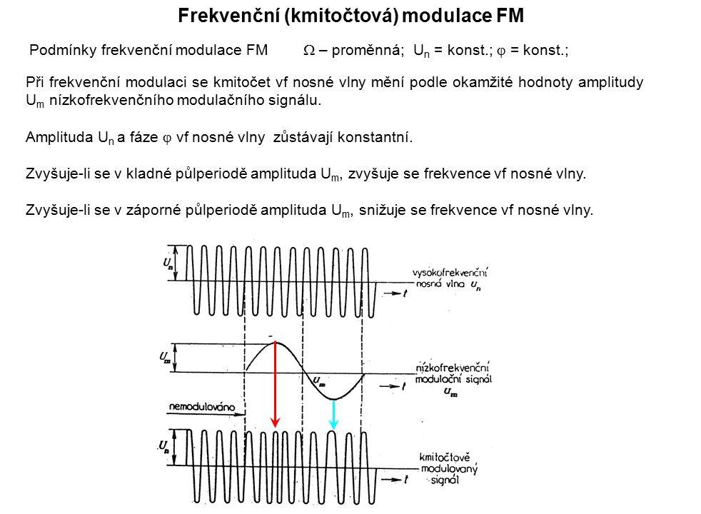 Frekvenční (kmitočtová) modulace FM