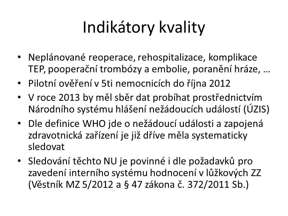 Indikátory kvality Neplánované reoperace, rehospitalizace, komplikace TEP, pooperační trombózy a embolie, poranění hráze, …