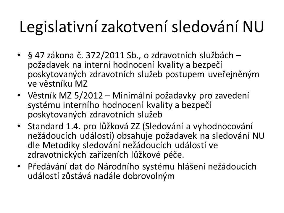 Legislativní zakotvení sledování NU