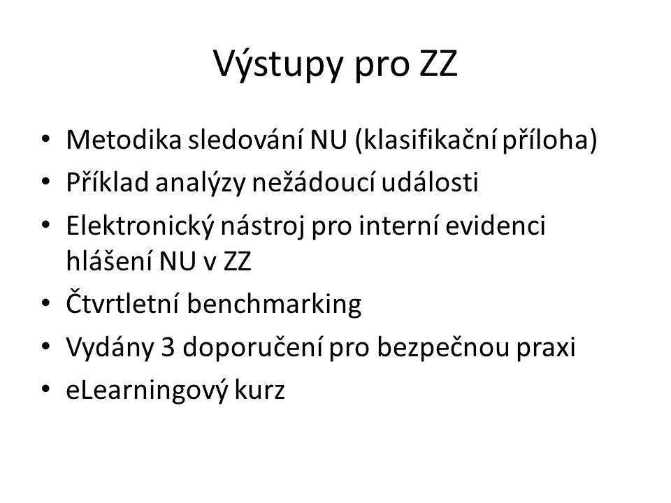 Výstupy pro ZZ Metodika sledování NU (klasifikační příloha)
