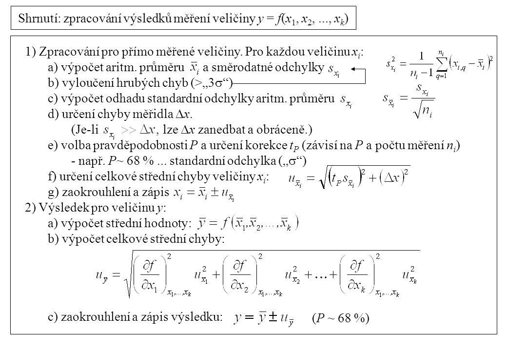Shrnutí: zpracování výsledků měření veličiny y = f(x1, x2, ..., xk)