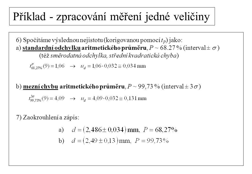 Příklad - zpracování měření jedné veličiny