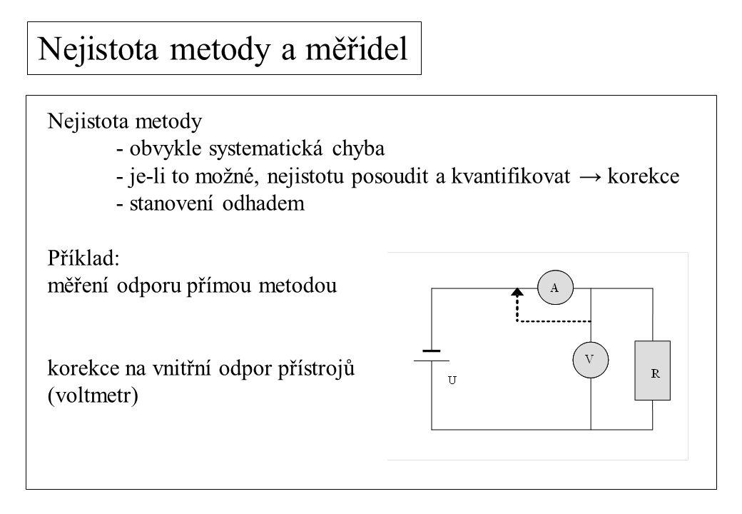 Nejistota metody a měřidel