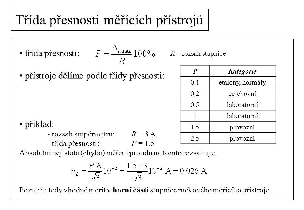 Třída přesnosti měřících přístrojů