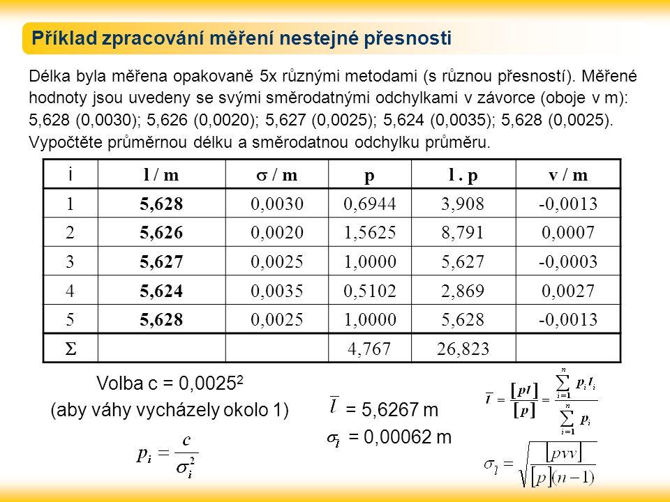 Příklad zpracování měření nestejné přesnosti