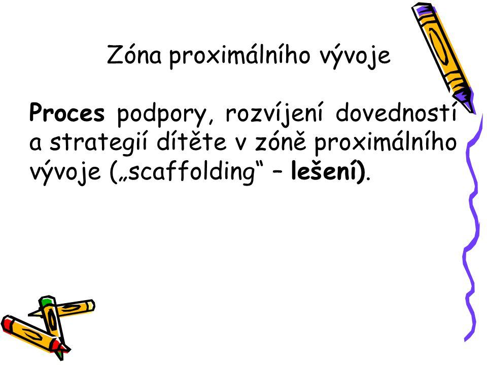 Zóna proximálního vývoje