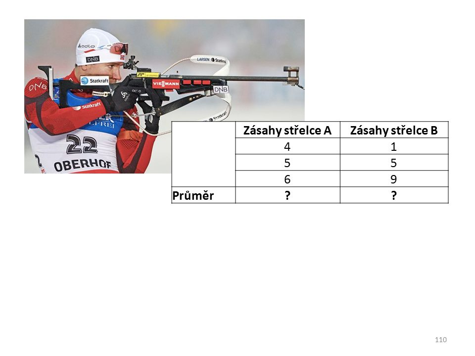 Zásahy střelce A Zásahy střelce B 4 1 5 6 9 Průměr