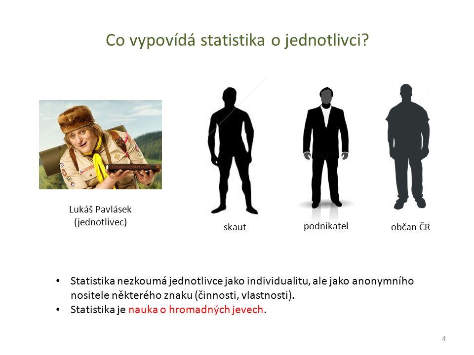 Co vypovídá statistika o jednotlivci
