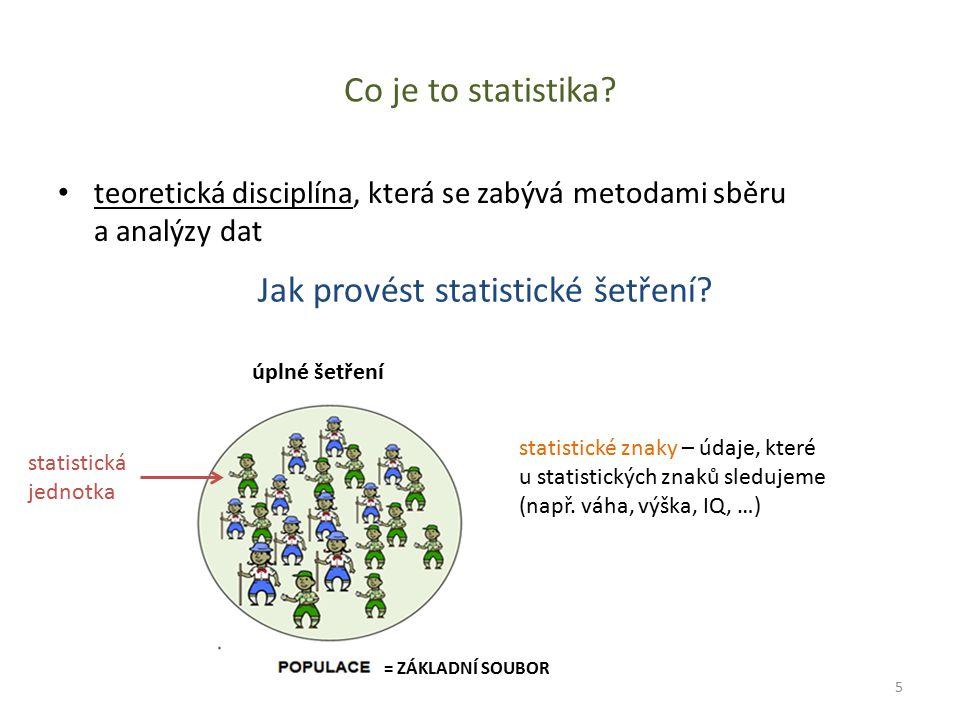Jak provést statistické šetření