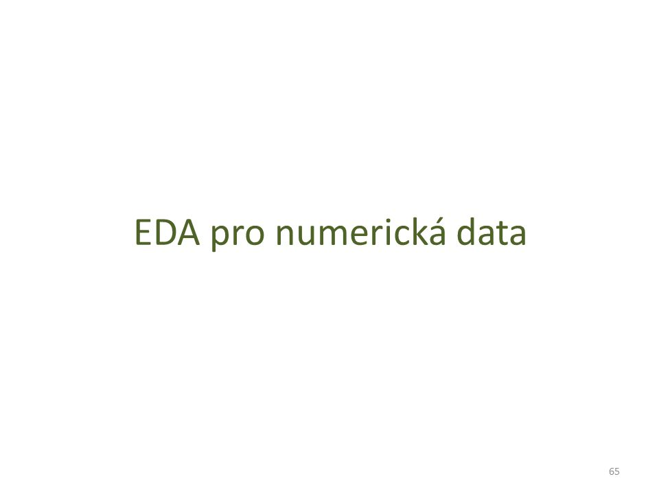 EDA pro numerická data