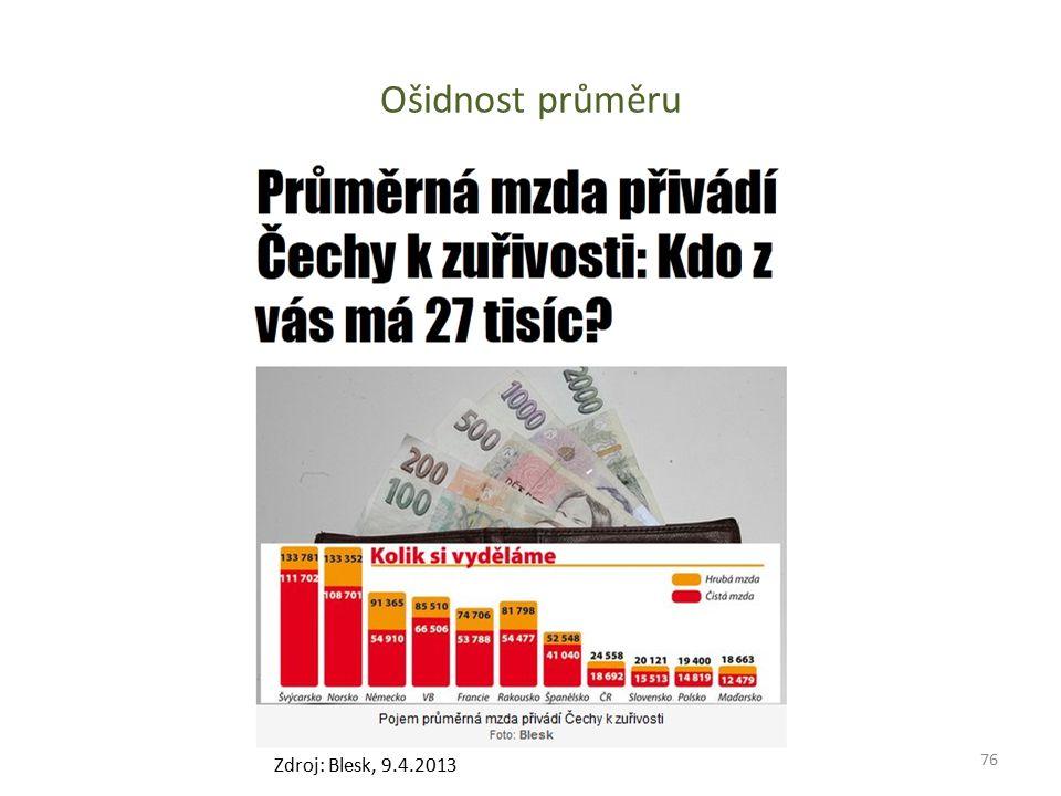 Ošidnost průměru Zdroj: Blesk, 9.4.2013