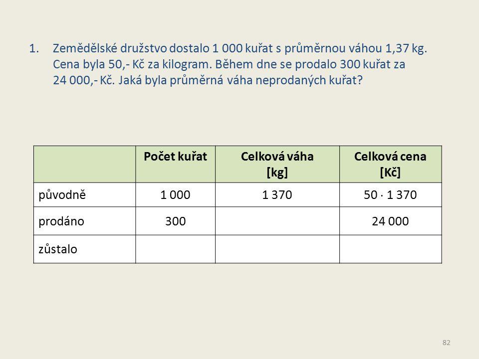 Zemědělské družstvo dostalo 1 000 kuřat s průměrnou váhou 1,37 kg