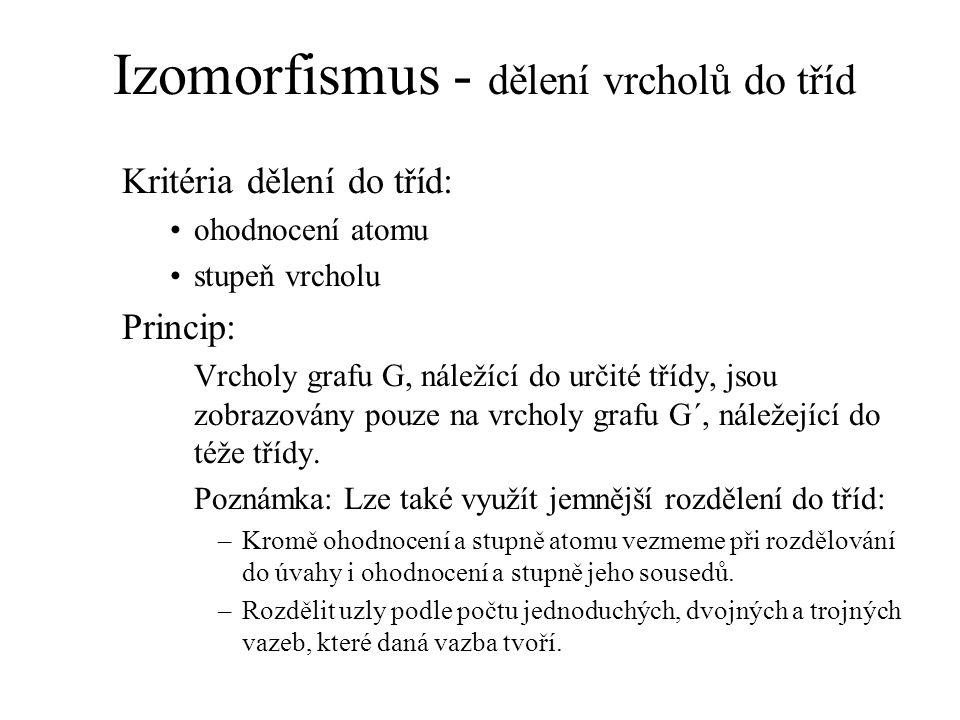 Izomorfismus - dělení vrcholů do tříd