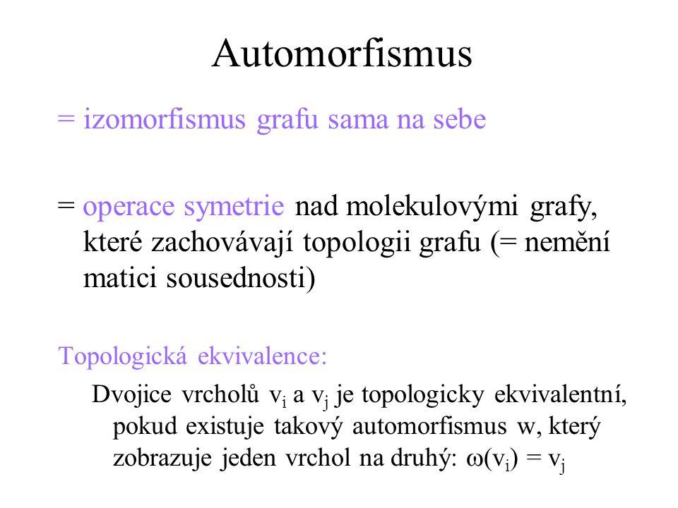 Automorfismus = izomorfismus grafu sama na sebe