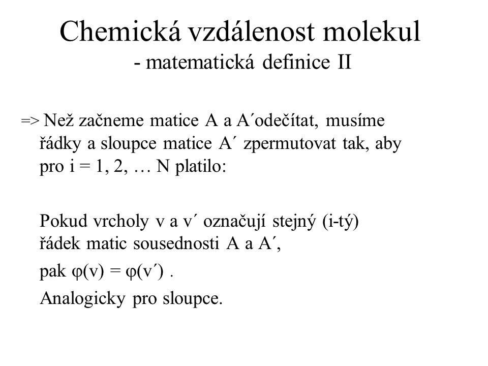 Chemická vzdálenost molekul - matematická definice II