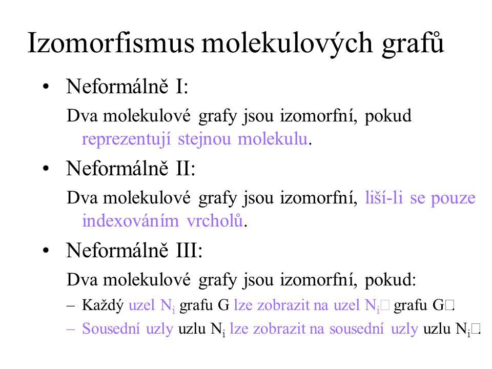 Izomorfismus molekulových grafů