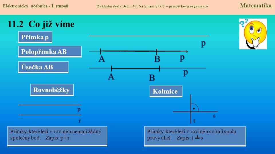 ⱶ 11.2 Co již víme p p A B p A B Přímka p Polopřímka AB Úsečka AB