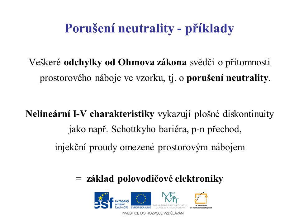 Porušení neutrality - příklady