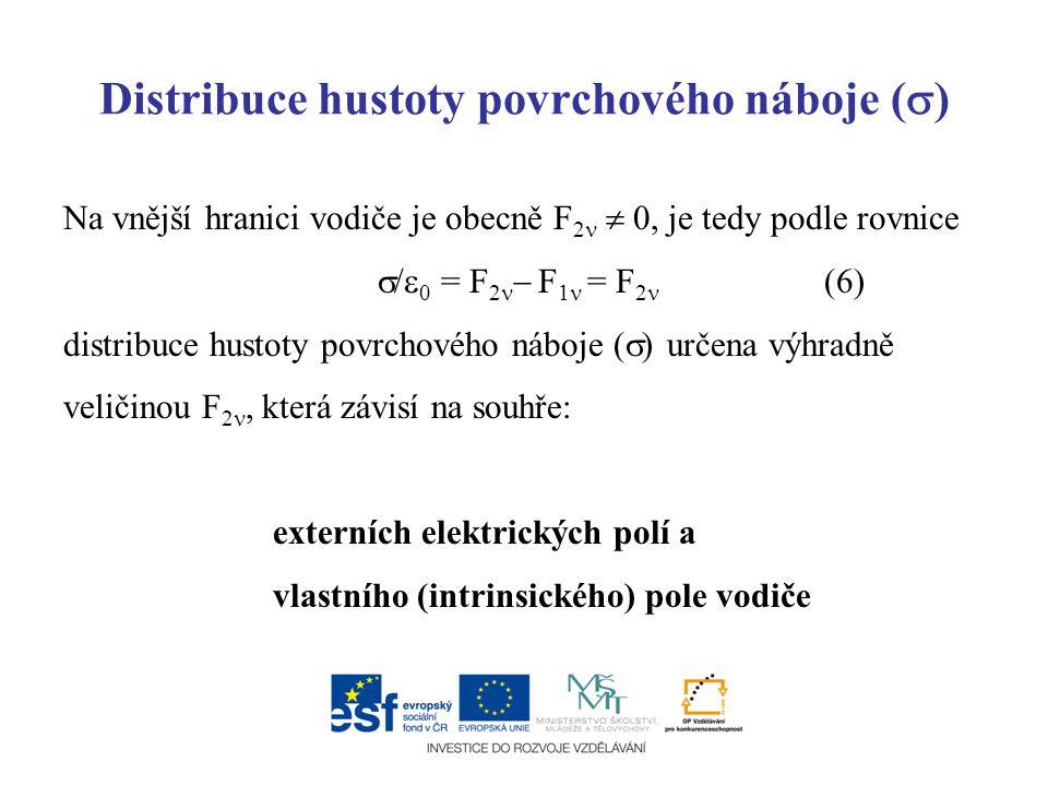 Distribuce hustoty povrchového náboje ()