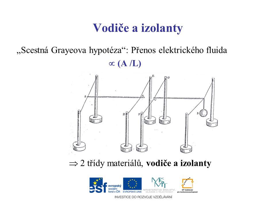 """Vodiče a izolanty """"Scestná Grayeova hypotéza : Přenos elektrického fluida."""