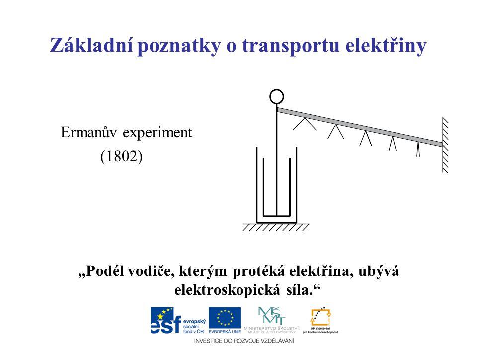 Základní poznatky o transportu elektřiny
