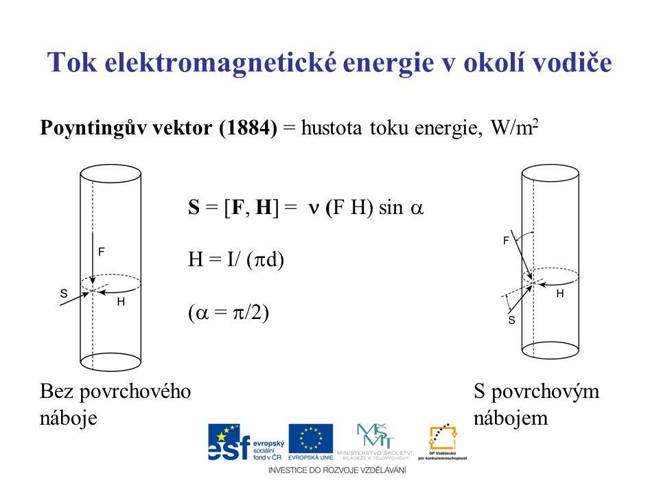 Tok elektromagnetické energie v okolí vodiče