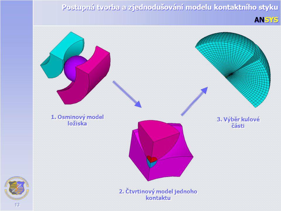 1. Osminový model ložiska 2. Čtvrtinový model jednoho kontaktu