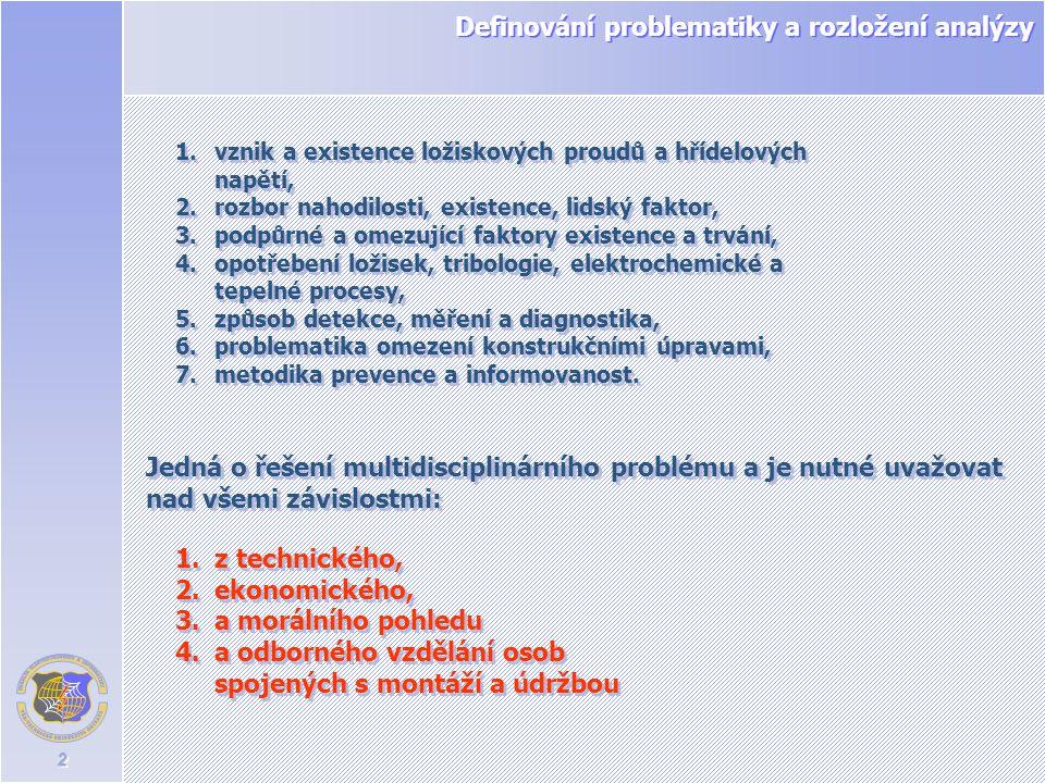 Definování problematiky a rozložení analýzy